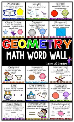 Vocabulary Posters Word Wall for Geometry- Common Core Aligned Geometry Vocabulary, Teaching Geometry, Math Vocabulary, Teaching Math, Student Learning, 4th Grade Classroom, Third Grade Math, Math Lesson Plans, Math Lessons