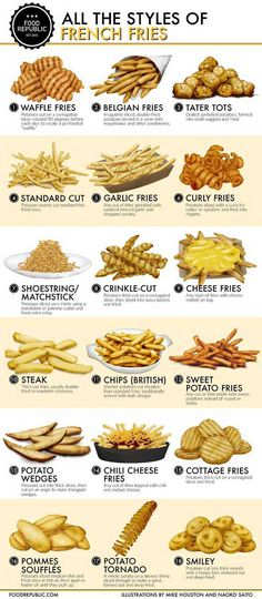 40 Ideas Food Truck Ideas Recipes French Fries For 2019 - Baking Recipes Steak And Chips, Good Food, Yummy Food, Healthy Food, Healthy Eating, Healthy Recipes, Snacks Recipes, Pizza Recipes, Tasty