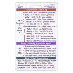 Adult Vital Signs Badge Pocket Card Vertical for by scrubsandstuff