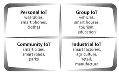Well put! The Analytics of things #IoT #BigData  www.extentia.com
