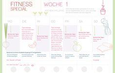 Das große 6 Wochen Fitness-Special go FIT mit gofeminin