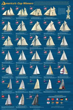 America's Cup Educational Sail boats Classroom Chart Poster 24x36