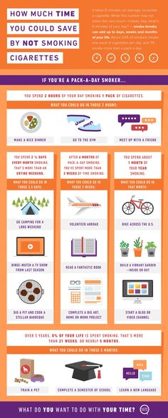 How Much Time You Save by Not Smoking Cigarettes: Infographic   Quitter's Circle
