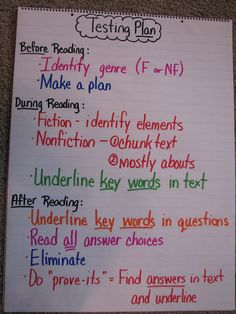 Or, what not to do. Teach kids real reading is thinking...not how to take a test. Teach thinking & the rest will happen. Promise.