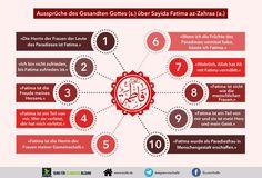 Aussprüche des Gesandten Gottes (s.) über Sayida Fatima az-Zahraa (a.)