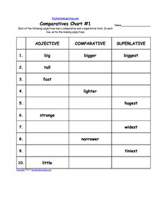 comparatives chart worksheets, write the missing adjective in each chart