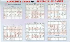 1961 Minnesota Twins Replay – July Summary … – Jim's APBA Barn