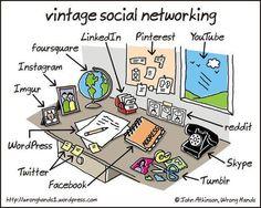 Vintage social networking...