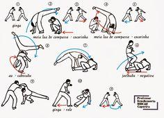 Salve! Tym razem już ostatnia część poświęcona sekwencją M. Bimba. Jak pisałem, adepci regional capoeira trenują sekwencje M. Bimba w celu d...