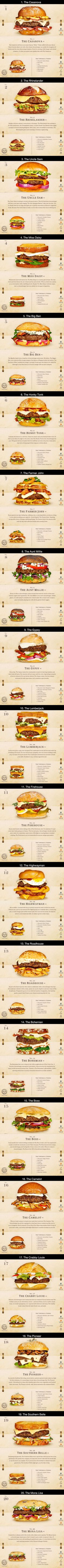 After an huge amount of requests: So I heard you like Burgers Part 2 (which actually is part 1) for you - 9GAG