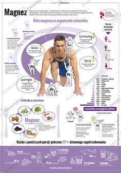 magnez Dieet Plan, Juice Plus, Healthy Tips, Healthy Lifestyle, Health Fitness, Nutrition, Wellness, How To Plan, Education