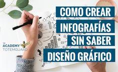 crear infografía Visual Learning, Letter Board, Lettering, Ideas, Shape, Bar Chart, Venn Diagrams, Health Education, Future Gadgets