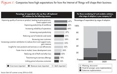 How Providers Can Succeed in the Internet of Things