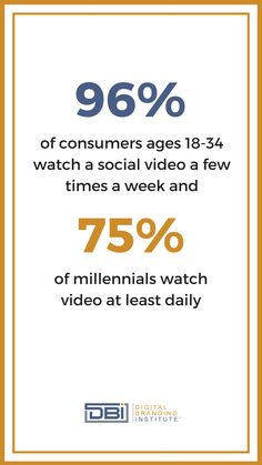 of consumers ages watch a social video a few times a week and of millenials watch video at least daily. Content Marketing, Social Media Marketing, Email Marketing, Business Goals, Business Tips, Search Optimization, Website Maintenance, Search Engine Marketing, Education And Training