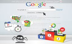 Seo Training, Search Engine, It Works, Map, Google Search, Location Map, Maps