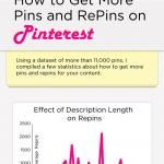 How To Get More Pins and Repins   Infographic
