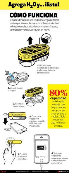 Powertrekk (Energia con H2O)