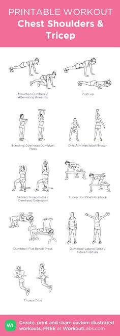 Chest Shoulders & Tricep:my visual workout created at WorkoutLabs.com • Click through to customize and download as a FREE PDF! #customworkout