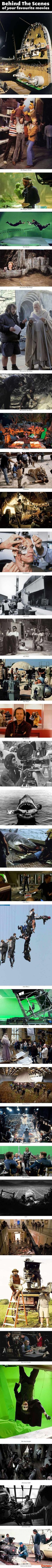 behind the scences to your favorite movies