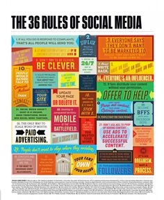 The Rules Of Social