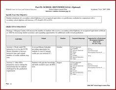 Resume Interestsaction Plan Template Word  Plan Of Action