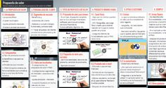 Todo sobre la propuesta de valor. Padlet de @ppenalvera Business Model Canvas