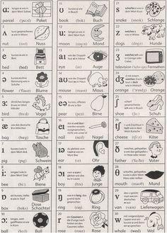 Englisch lernen: Arbeitsblatt Englisch lernen: Farben zum