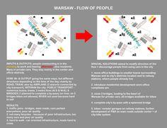 Week 4 - Urban Metabolism/ Warsaw - flow of people