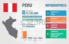 Perú infografía