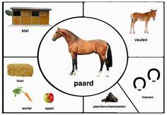 Farm Animals Preschool, Farm Animal Crafts, Numbers Preschool, Preschool Learning Activities, Animal Activities, Preschool Science, Montessori, Animal Worksheets, Animal Habitats