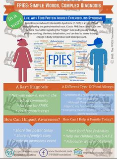12 Best Fpies Multiple Food Allergy Syndrome Images Food Allergies