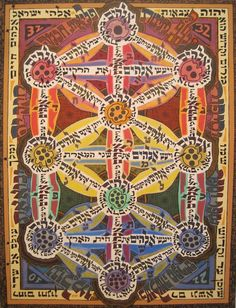 Teachings   Kabbalah - Kabbalistic Art - Kosmic Kabbalah Art - David Friedman #judaism