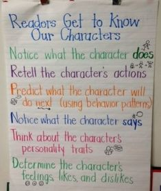 Character Anchor Chart Created over many days of minilessons