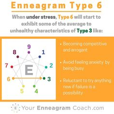 Enneagram #Type6 when you are under stress, you typically move towards and take on some of the average to unhealthy aspects of the Type 4 (see how the lines connect?). Learning this can be a major asset to your growth because you'll be more attuned to when you are struggling, extend yourself some grace (since in Christ there is no condemnation) and learn how to care for yourself towards the path of growth and liberation in the direction of growth (next series). #Enneagram