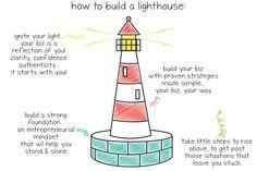 "how to build a ""lighthouse"" biz"