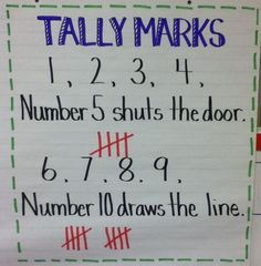 Here's a creative way of teaching tally marks.  In kindergarten, we use tally marks as one of the ways we keep track of the days of school.  This also helps the kids learn to count by 5's and 10's!
