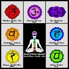 Poster da arte da carta dos símbolos de Reiki sete