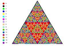 Animated Sierpinski Triangle