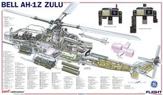 Cutaway of USMC AH-1Z - From Avia Nautica