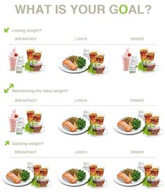 Herbalife meal plan … | Pinteres…