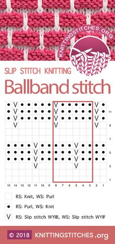 This is one of my favorite stitch patterns for dishcloths Slip Stitch Knitting, Knitting Squares, Knitting Paterns, Knitting Charts, Lace Knitting, Knitting Projects, Yarn Inspiration, Brick Stitch, Knitting For Beginners