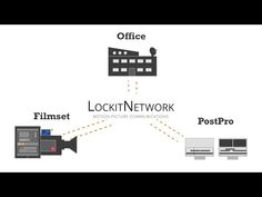 Learn about the world's most advanced motion picture communication system.