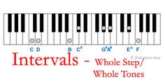 Learn music intervals: whole notes and half notes.