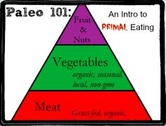 Paleo 101: The Basics of the Primal Way of Eating