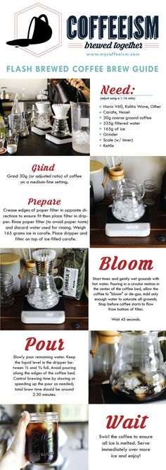 Flash Brewed Iced Coffee | Pour Over Coffee | Brew Guide | mycoffeeism.com