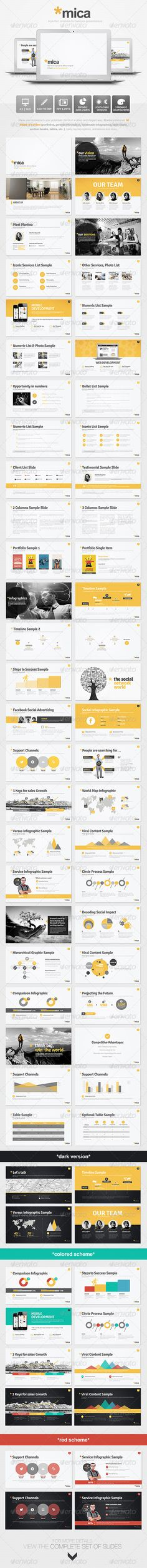Mica #Powerpoint #Presentation Template - Powerpoint Templates Presentation Templates