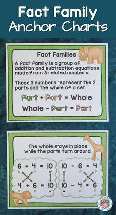"""Free Fact Family Anchor Charts give first and second graders a visual to """"hang their learning on."""""""