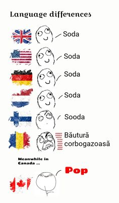 "It actually depends on where you live in the states so it can very, I live in Michigan and most of us say ""pop"" but I know a few people who say soda. (fun drinks sodas)"