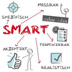 Mein BIKABLO SMART Projektmanagement Deutsch, Ziele thing in front of it. Visual Thinking, Design Thinking, Kaizen, Visual Note Taking, Visual Resume, Visualisation, Sketch Notes, Knowledge And Wisdom, Marketing Plan