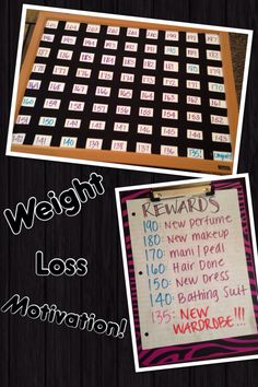Weight loss motivational chart!